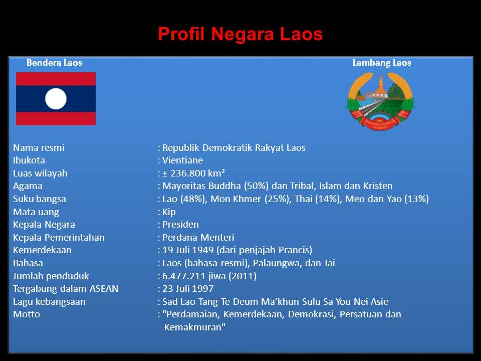 Profil Negara Laos Nama resmi : Republik Demokratik Rakyat Laos