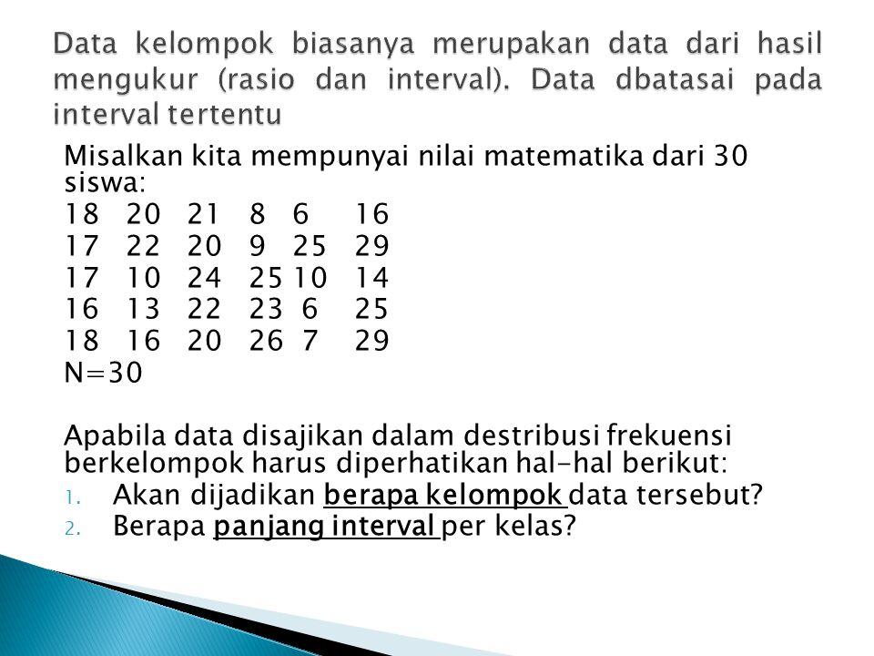 Data kelompok biasanya merupakan data dari hasil mengukur (rasio dan interval). Data dbatasai pada interval tertentu