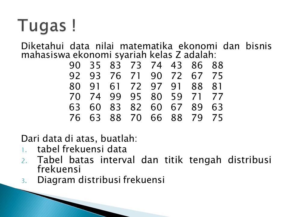 Tugas ! Tabel batas interval dan titik tengah distribusi frekuensi
