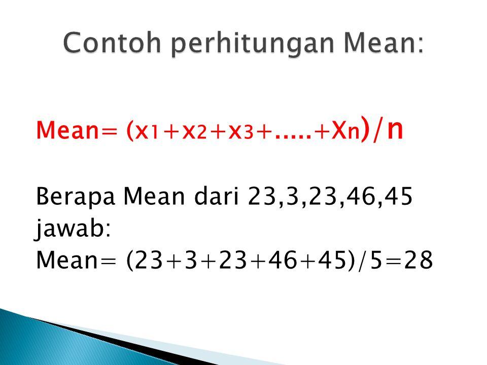 Contoh perhitungan Mean:
