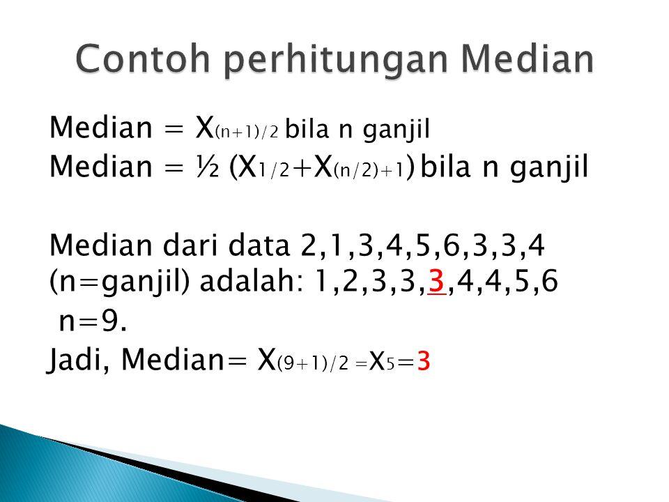Contoh perhitungan Median