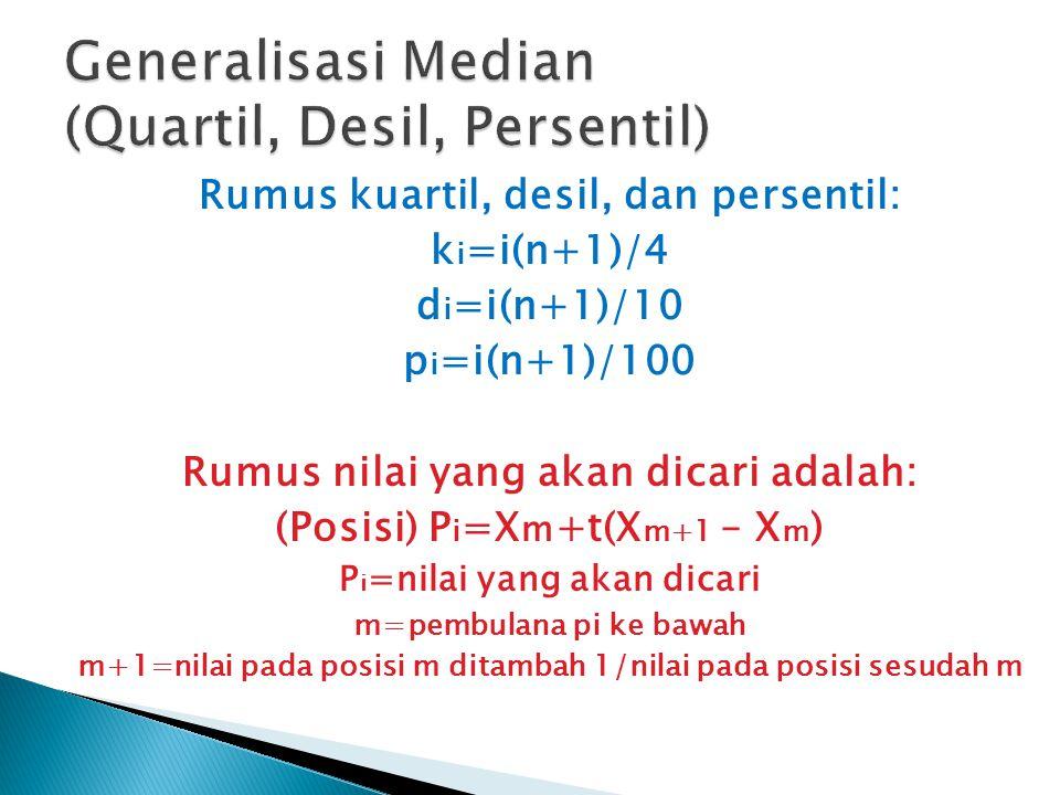Generalisasi Median (Quartil, Desil, Persentil)