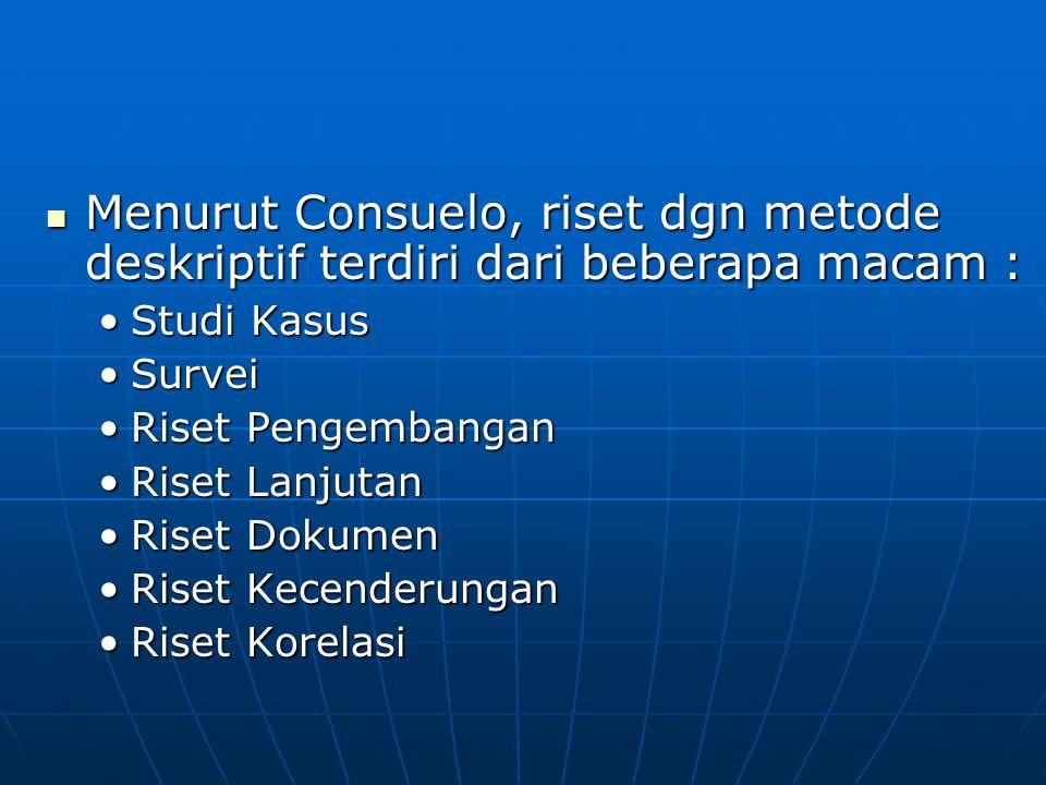 Menurut Consuelo, riset dgn metode deskriptif terdiri dari beberapa macam :