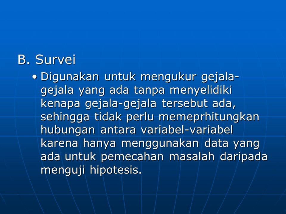 B. Survei