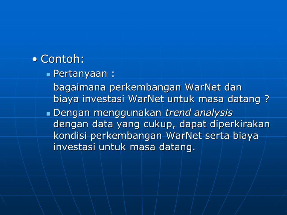 Contoh: Pertanyaan : bagaimana perkembangan WarNet dan biaya investasi WarNet untuk masa datang