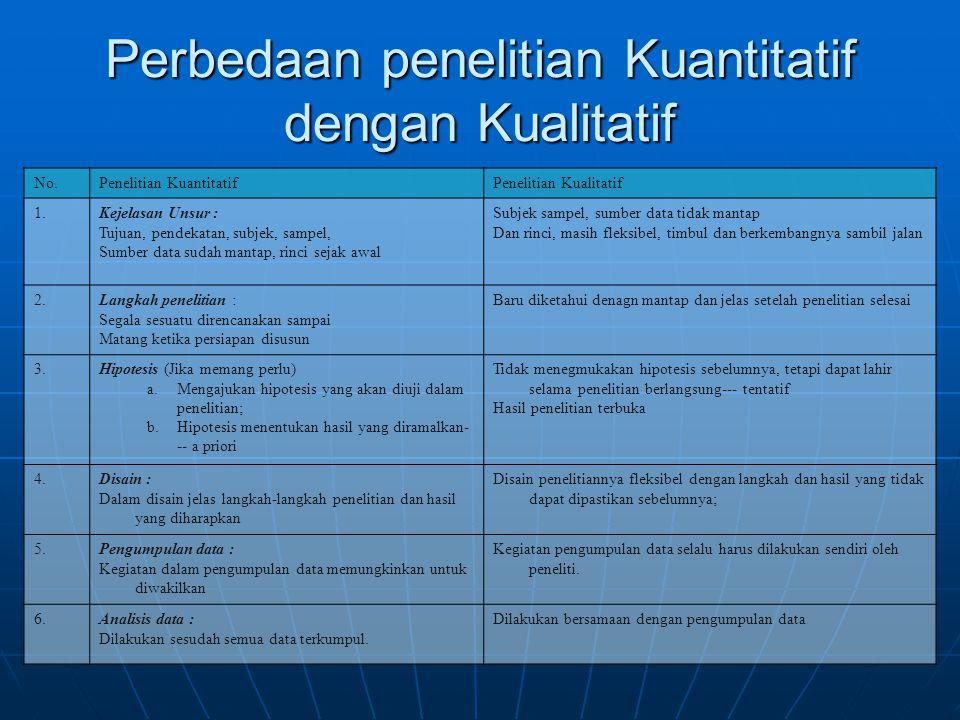 Perbedaan penelitian Kuantitatif dengan Kualitatif