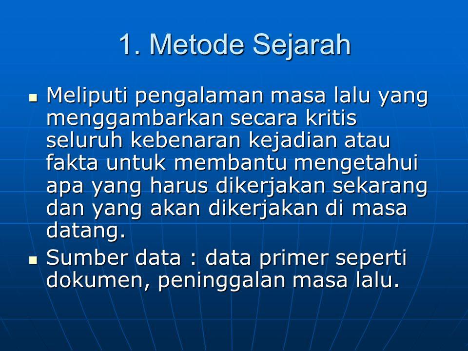 1. Metode Sejarah
