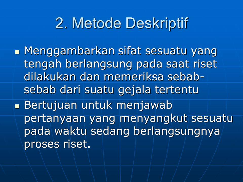 2. Metode Deskriptif