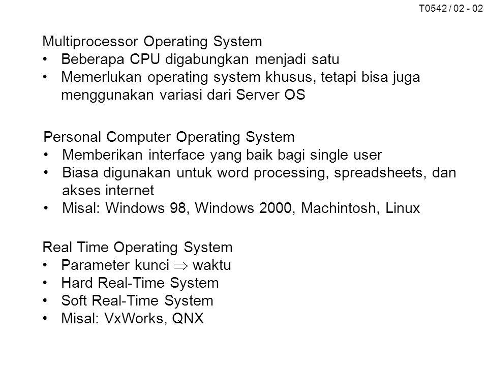 Multiprocessor Operating System