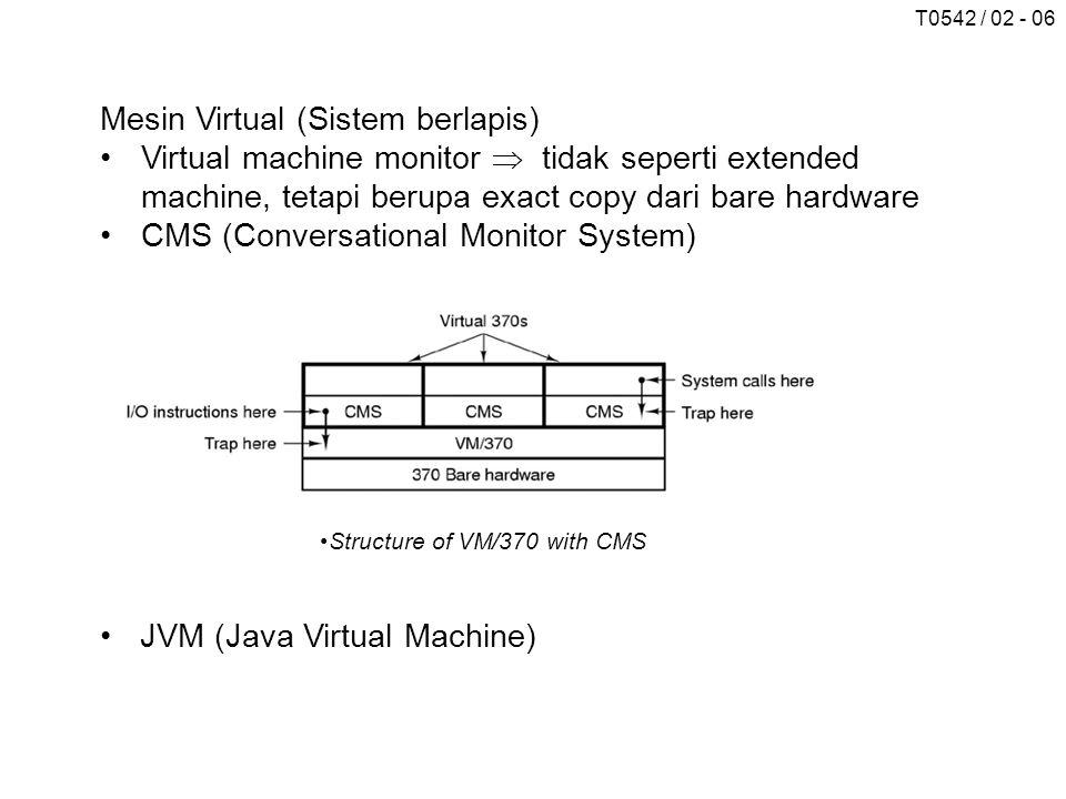 Mesin Virtual (Sistem berlapis)