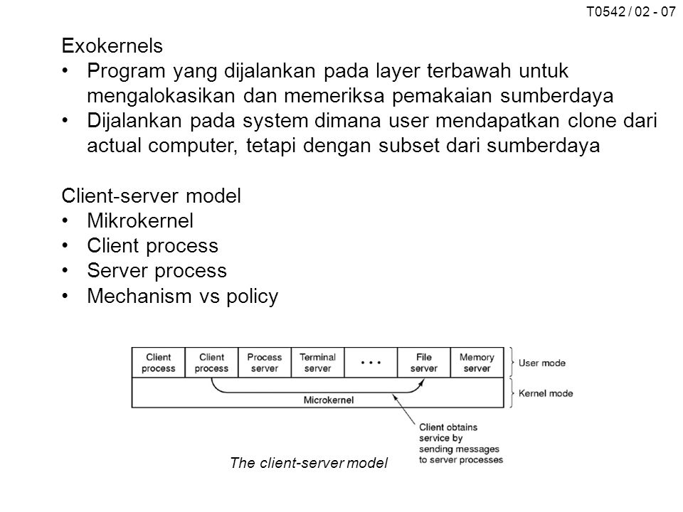Exokernels Program yang dijalankan pada layer terbawah untuk mengalokasikan dan memeriksa pemakaian sumberdaya.