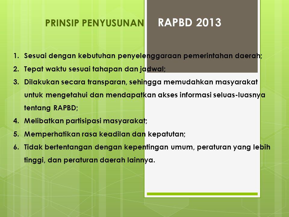 PRINSIP PENYUSUNAN RAPBD 2013