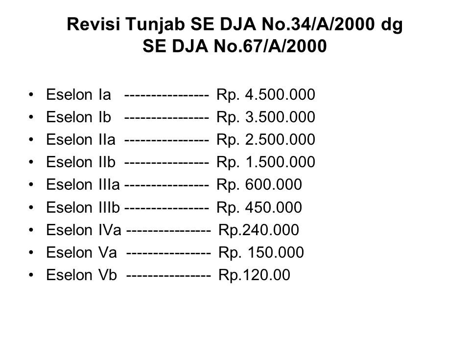 Revisi Tunjab SE DJA No.34/A/2000 dg SE DJA No.67/A/2000