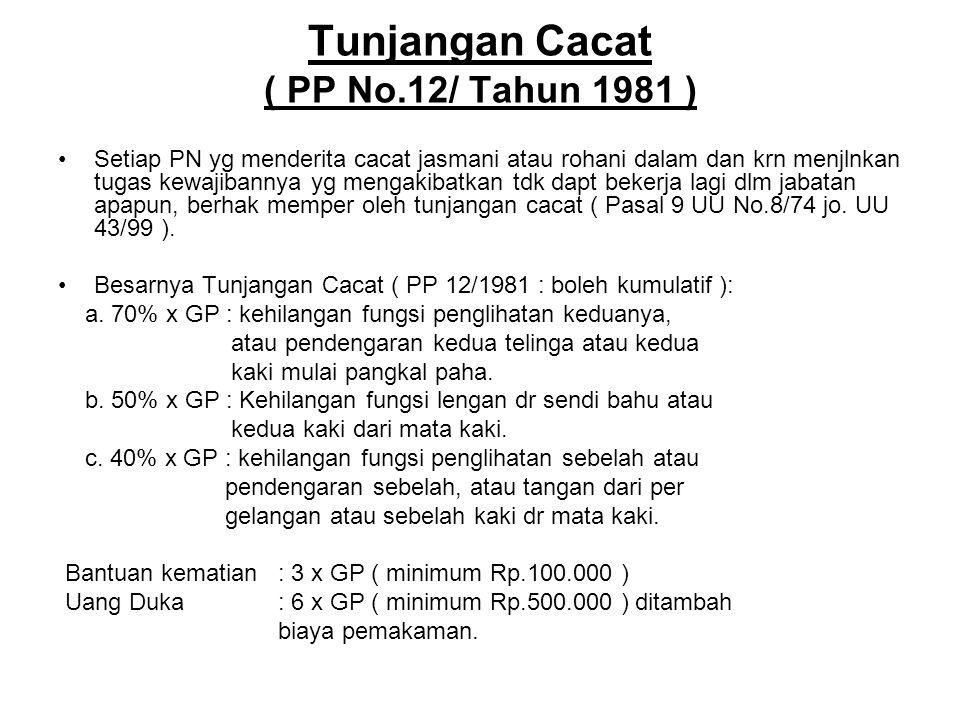 Tunjangan Cacat ( PP No.12/ Tahun 1981 )