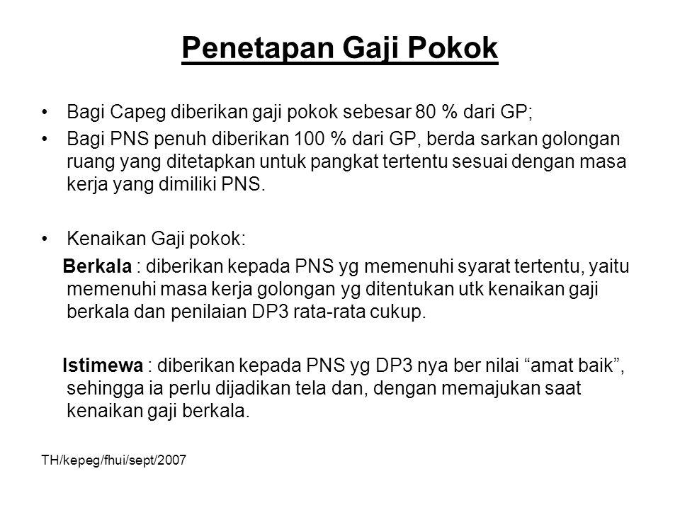Penetapan Gaji Pokok Bagi Capeg diberikan gaji pokok sebesar 80 % dari GP;