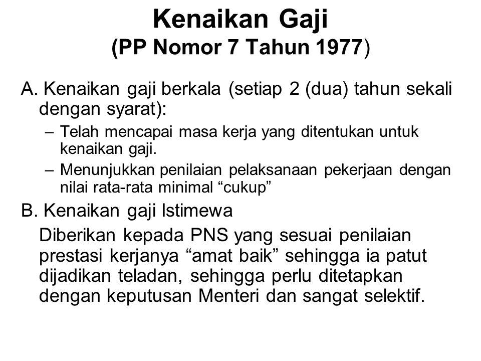 Kenaikan Gaji (PP Nomor 7 Tahun 1977)