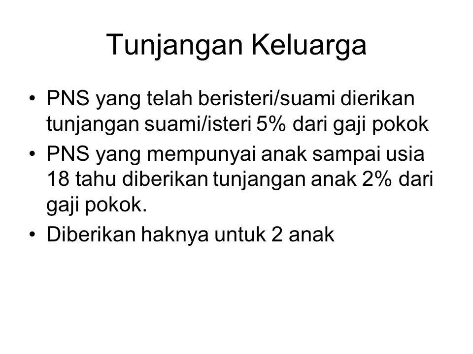 Tunjangan Keluarga PNS yang telah beristeri/suami dierikan tunjangan suami/isteri 5% dari gaji pokok.