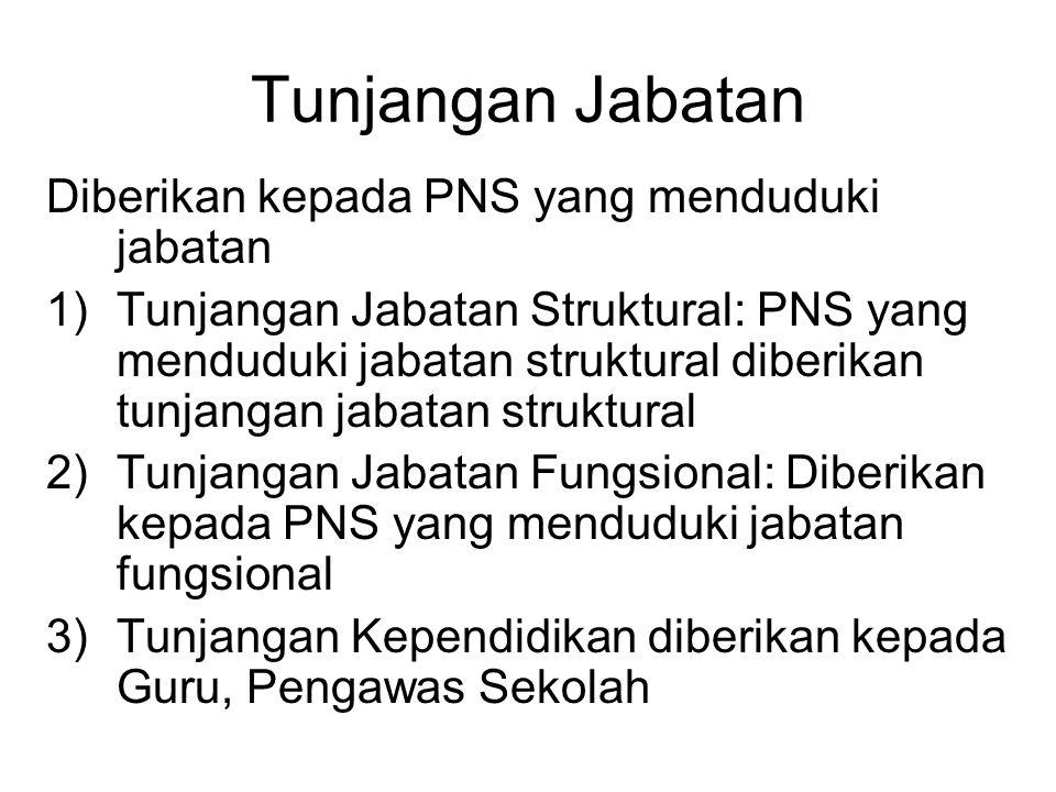 Tunjangan Jabatan Diberikan kepada PNS yang menduduki jabatan