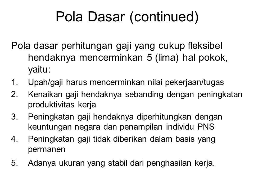 Pola Dasar (continued)