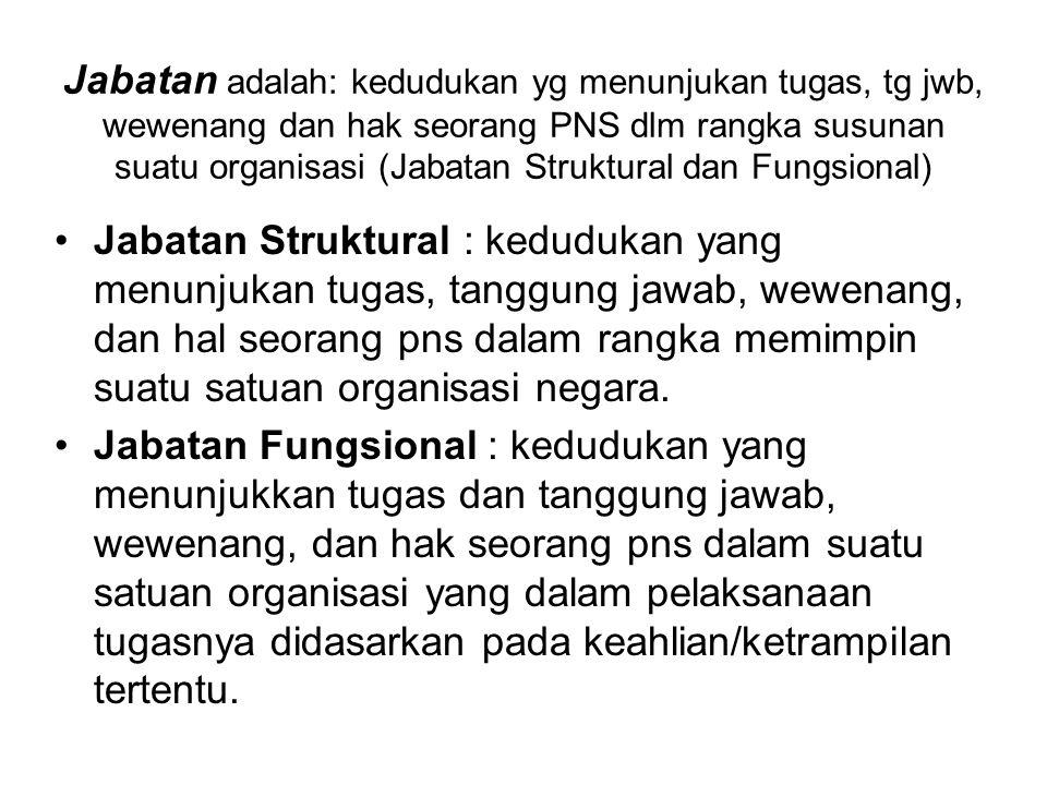 Jabatan adalah: kedudukan yg menunjukan tugas, tg jwb, wewenang dan hak seorang PNS dlm rangka susunan suatu organisasi (Jabatan Struktural dan Fungsional)