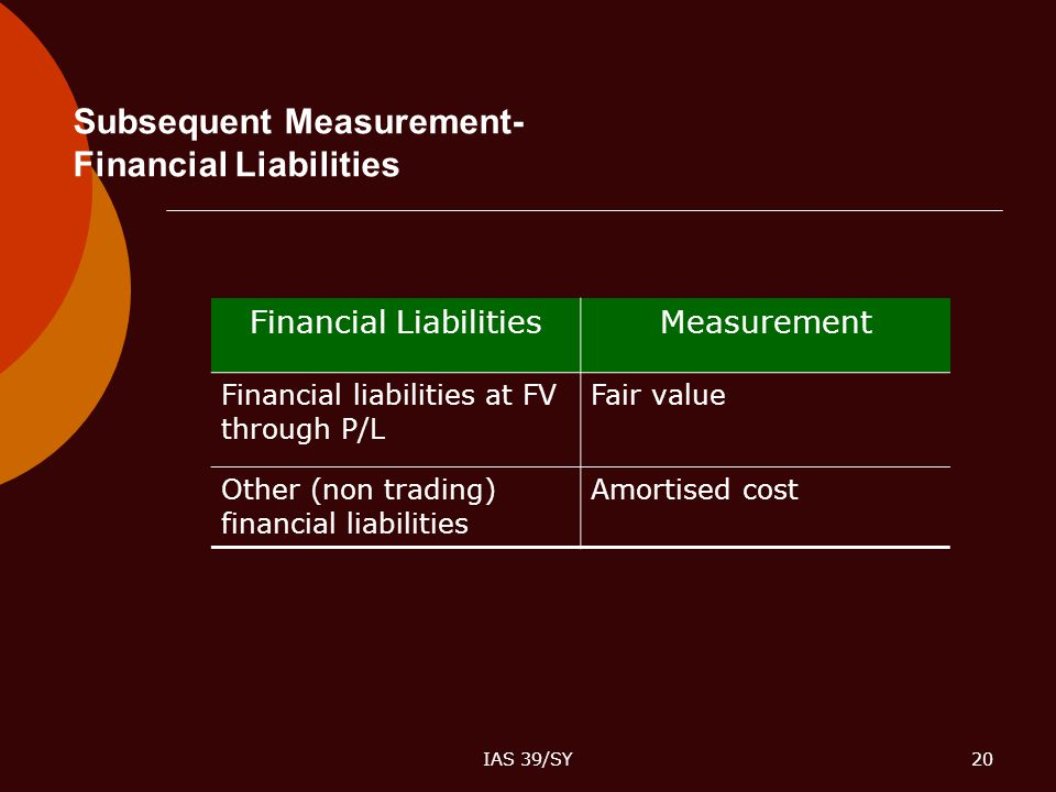 Subsequent Measurement- Financial Liabilities