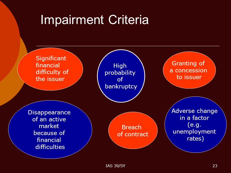 Impairment Criteria High probability of bankruptcy Granting of