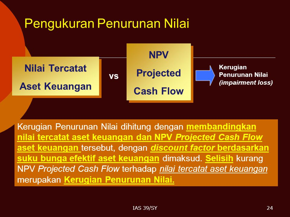 NPV Projected Cash Flow