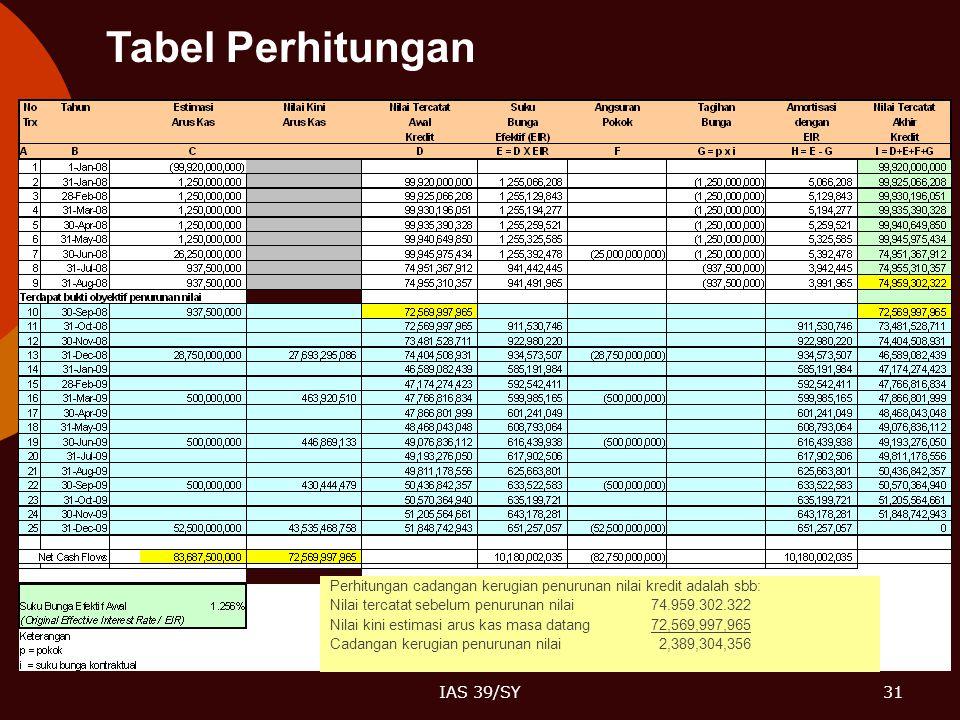 Tabel Perhitungan IAS 39/SY