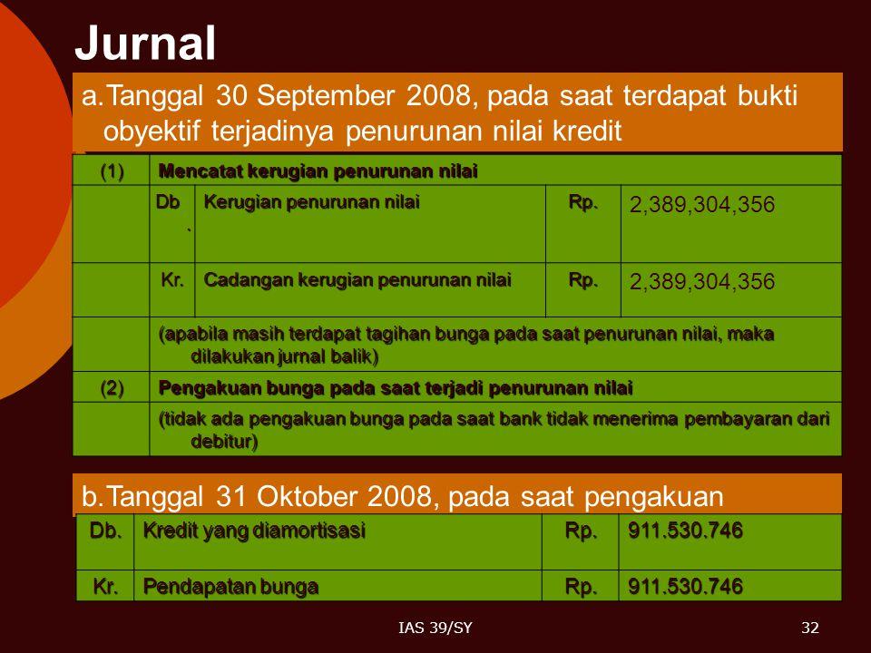 Jurnal Tanggal 30 September 2008, pada saat terdapat bukti obyektif terjadinya penurunan nilai kredit.