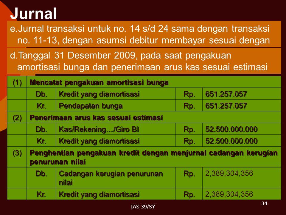 Jurnal Jurnal transaksi untuk no. 14 s/d 24 sama dengan transaksi no. 11-13, dengan asumsi debitur membayar sesuai dengan estimasi arus kas.