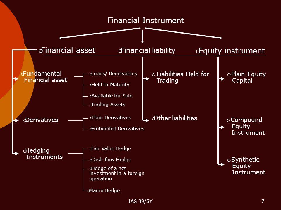 Financial Instrument Financial asset Equity instrument