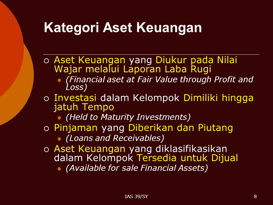 Kategori Aset Keuangan