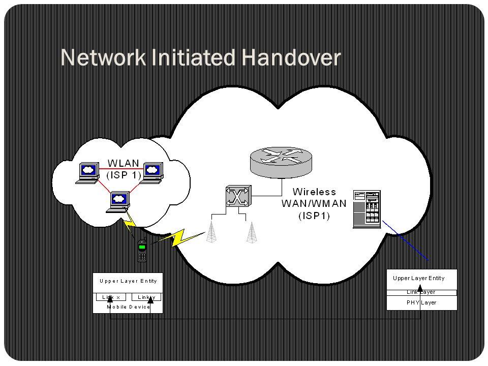 Network Initiated Handover