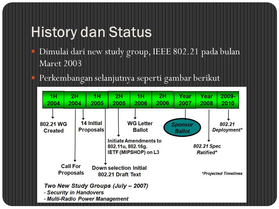 History dan Status Dimulai dari new study group, IEEE 802.21 pada bulan Maret 2003.