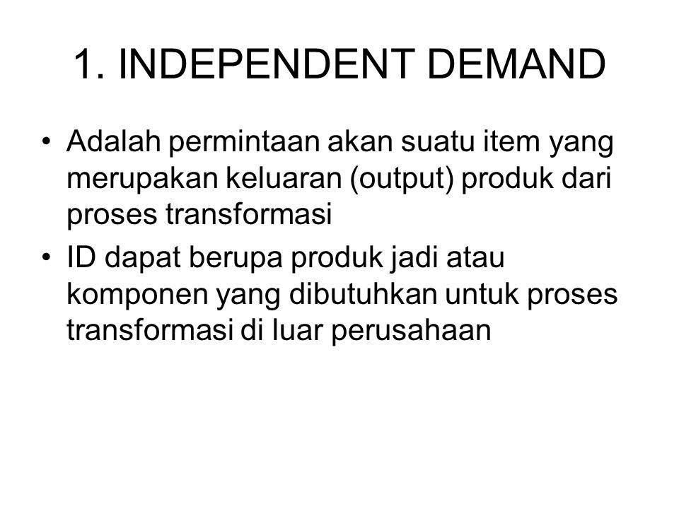 1. INDEPENDENT DEMAND Adalah permintaan akan suatu item yang merupakan keluaran (output) produk dari proses transformasi.