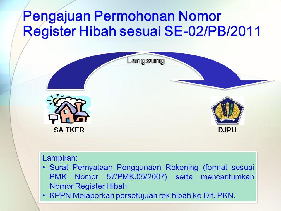 Pengajuan Permohonan Nomor Register Hibah sesuai SE-02/PB/2011