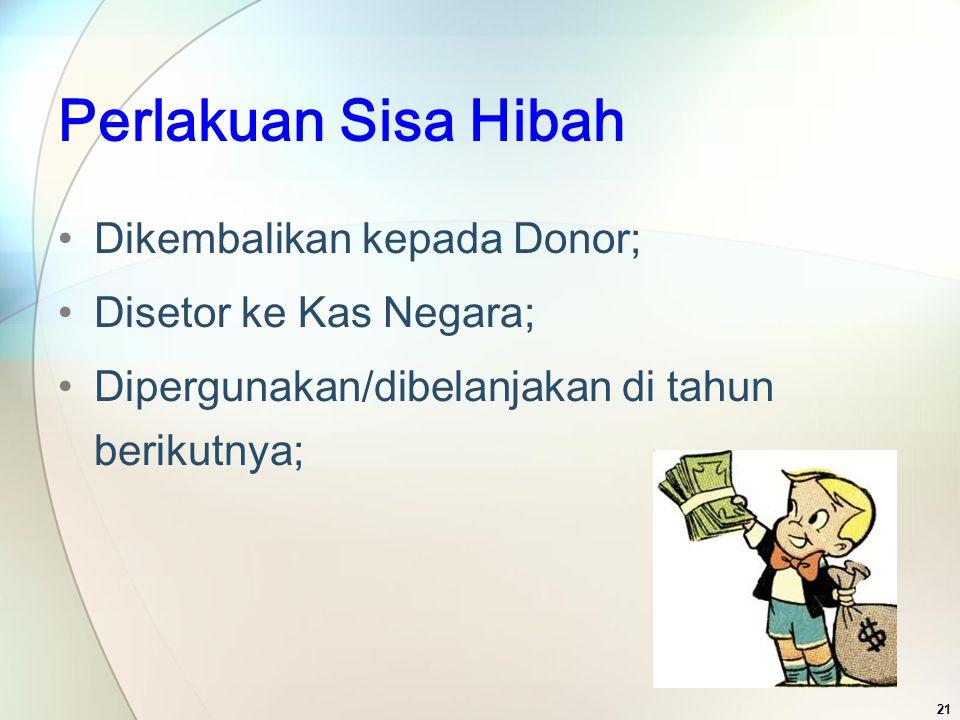 Perlakuan Sisa Hibah Dikembalikan kepada Donor; Disetor ke Kas Negara;