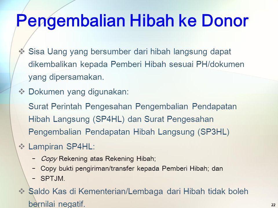 Pengembalian Hibah ke Donor