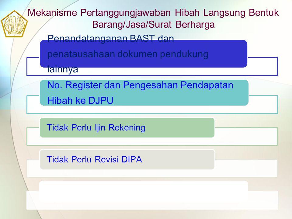 Penandatanganan BAST dan penatausahaan dokumen pendukung lainnya