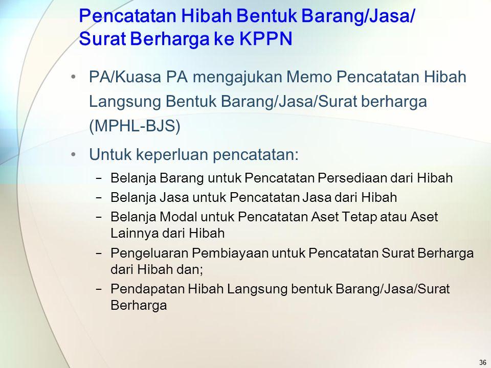 Pencatatan Hibah Bentuk Barang/Jasa/ Surat Berharga ke KPPN