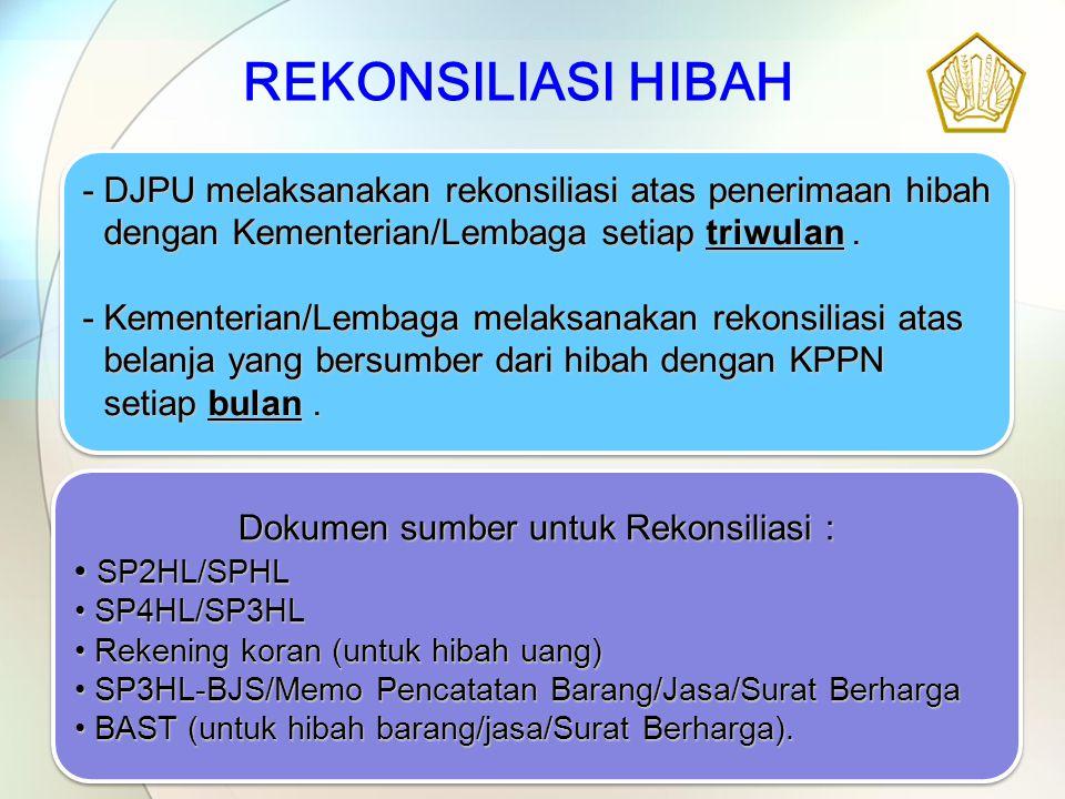 Dokumen sumber untuk Rekonsiliasi :