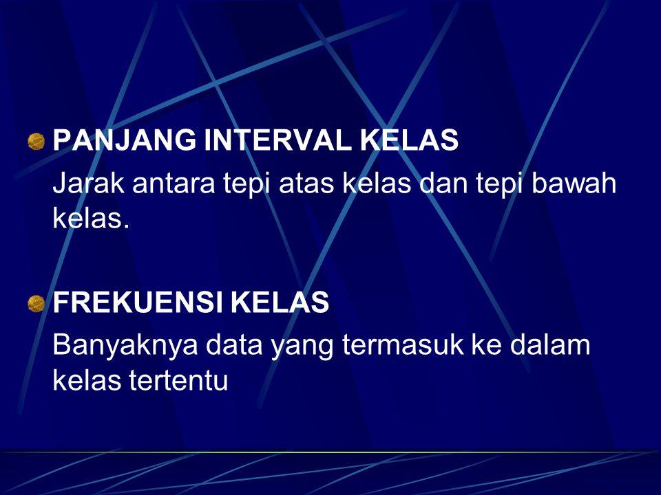 PANJANG INTERVAL KELAS