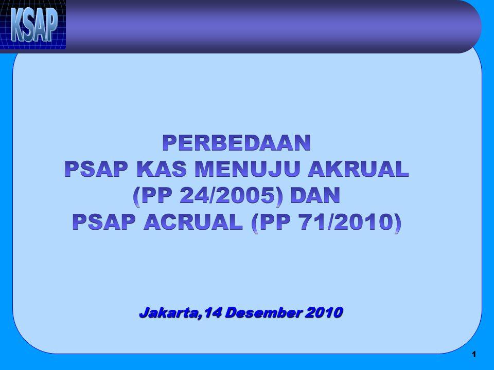 PSAP KAS MENUJU AKRUAL (PP 24/2005) DAN