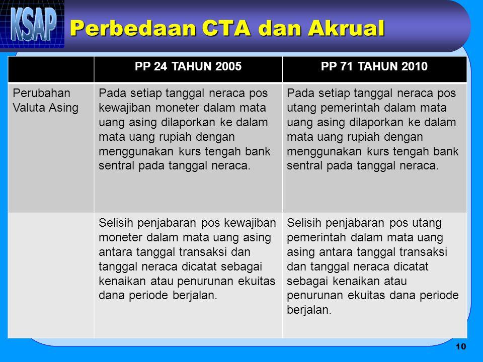 Perbedaan CTA dan Akrual