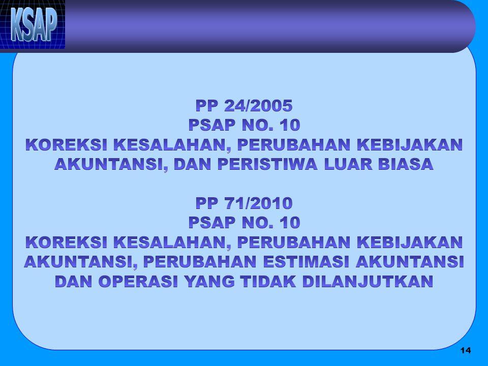 PP 24/2005 PSAP NO. 10 KOREKSI KESALAHAN, PERUBAHAN KEBIJAKAN AKUNTANSI, DAN PERISTIWA LUAR BIASA.