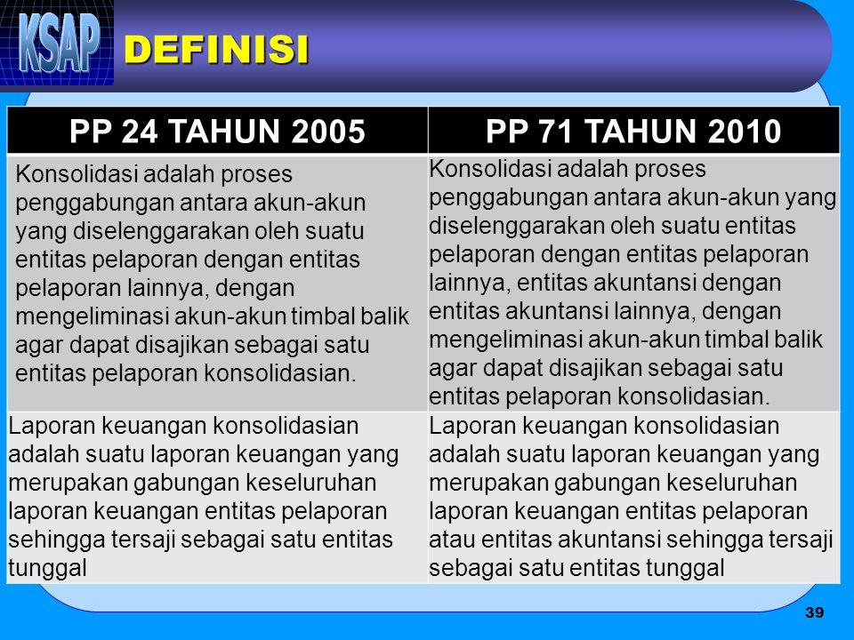 DEFINISI PP 24 TAHUN 2005 PP 71 TAHUN 2010