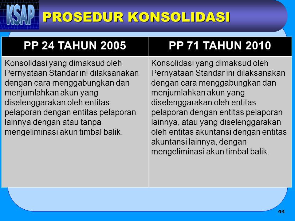 PROSEDUR KONSOLIDASI PP 24 TAHUN 2005 PP 71 TAHUN 2010