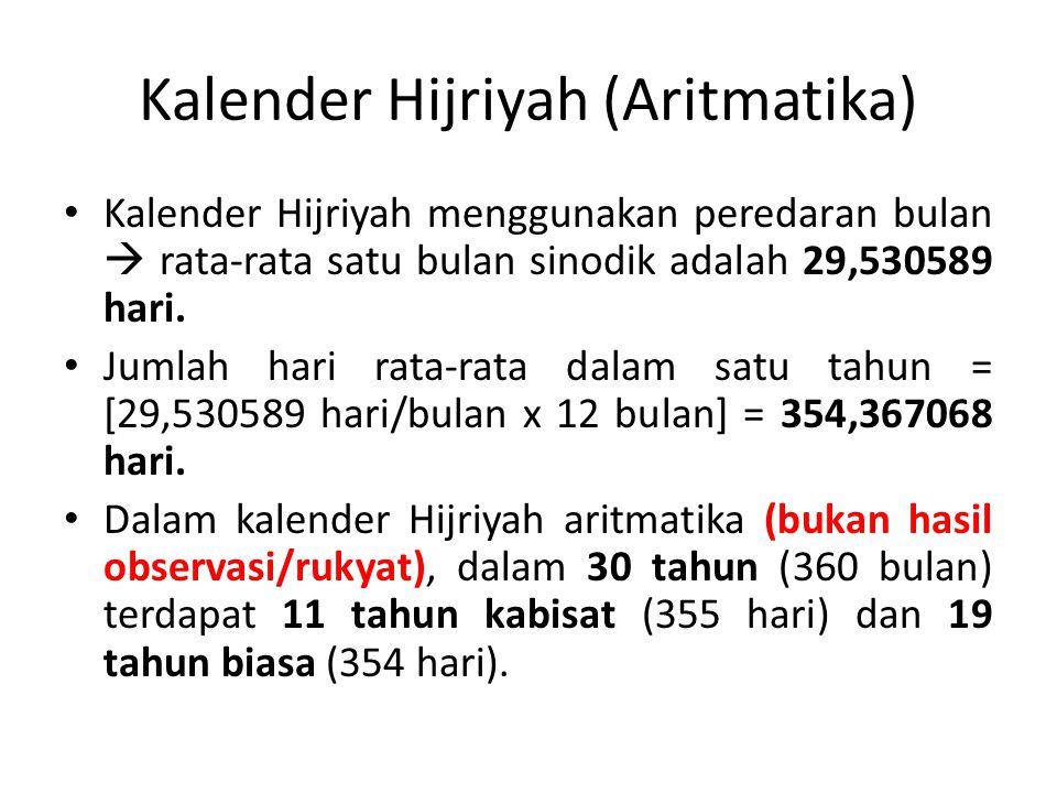 Kalender Hijriyah (Aritmatika)