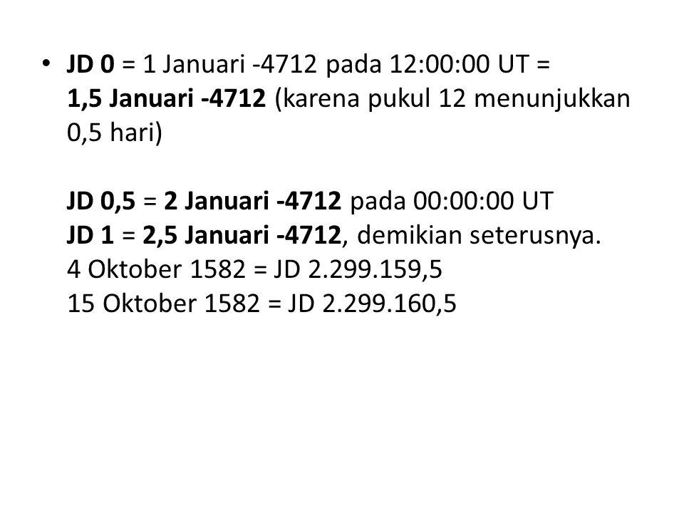 JD 0 = 1 Januari -4712 pada 12:00:00 UT =