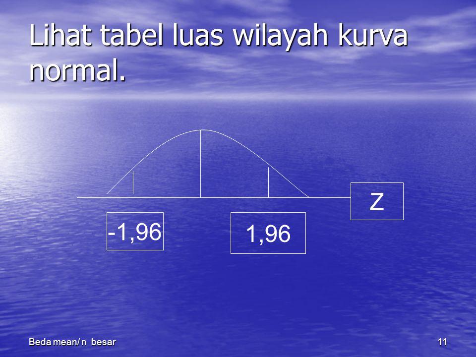 Lihat tabel luas wilayah kurva normal.